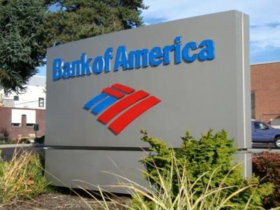 Sizzling Movers: Bank of America Corporation (NYSE:BAC)